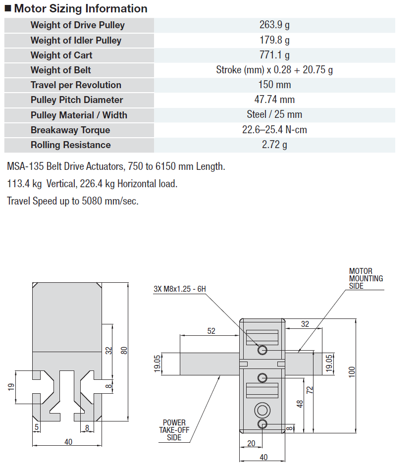 MSA-135 Belt Drive Actuator: