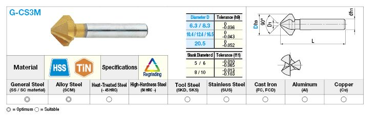 TiN Coated High-Speed Steel Countersink / 3-Flute / 90°:Related Image